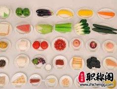 食品安全健康风险